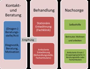 https://www.aktionswoche-alkohol.de/fileadmin/_processed_/4/7/csm_rat_und_hilfe_baratung_47cc312510.png