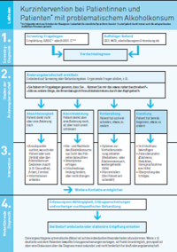 Detailanzeige: Leitfaden - Kurzintervention bei Patienten mit alkoholbezogenen Störungen